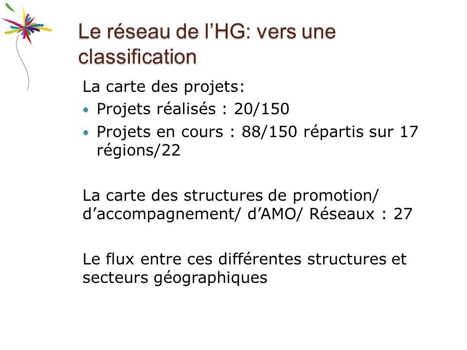 Le réseau de lHG: vers une classification La carte des projets: Projets réalisés : 20/150 Projets en cours : 88/150 répartis sur 17 régions/22 La cart
