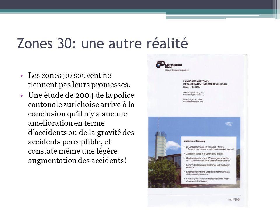 Zones 30: une autre réalité Les zones 30 souvent ne tiennent pas leurs promesses. Une étude de 2004 de la police cantonale zurichoise arrive à la conc