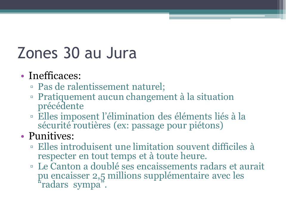 Zones 30 au Jura Inefficaces: Pas de ralentissement naturel; Pratiquement aucun changement à la situation précédente Elles imposent lélimination des é