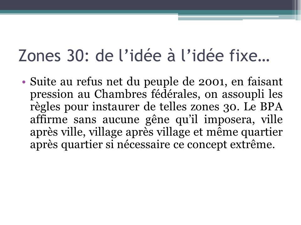Zones 30: de lidée à lidée fixe… Suite au refus net du peuple de 2001, en faisant pression au Chambres fédérales, on assoupli les règles pour instaure
