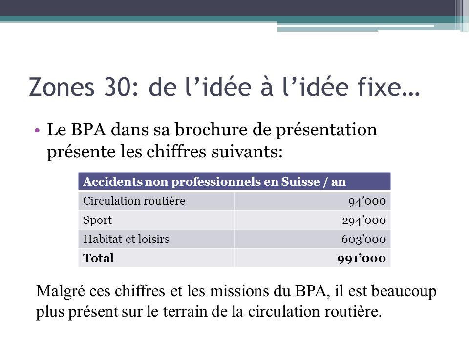 Zones 30: de lidée à lidée fixe… Le BPA dans sa brochure de présentation présente les chiffres suivants: Accidents non professionnels en Suisse / an C