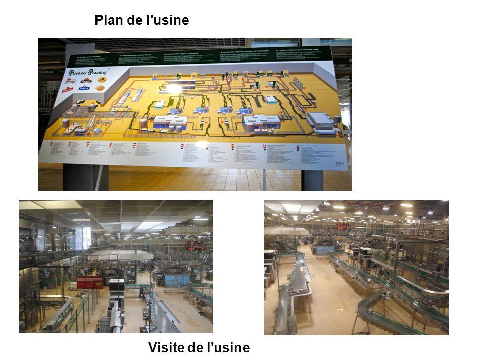 Plan de l'usine Visite de l'usine