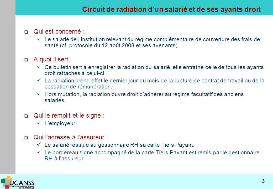 3 Circuit de radiation dun salarié et de ses ayants droit Qui est concerné : Le salarié de linstitution relevant du régime complémentaire de couverture des frais de santé (cf.