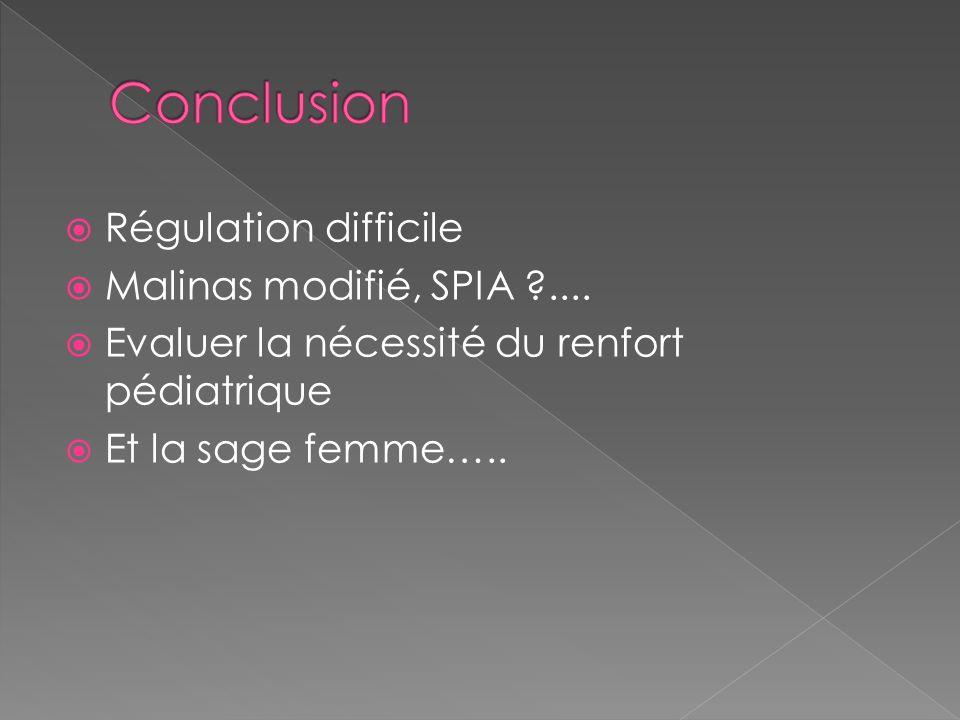 Régulation difficile Malinas modifié, SPIA ?.... Evaluer la nécessité du renfort pédiatrique Et la sage femme…..