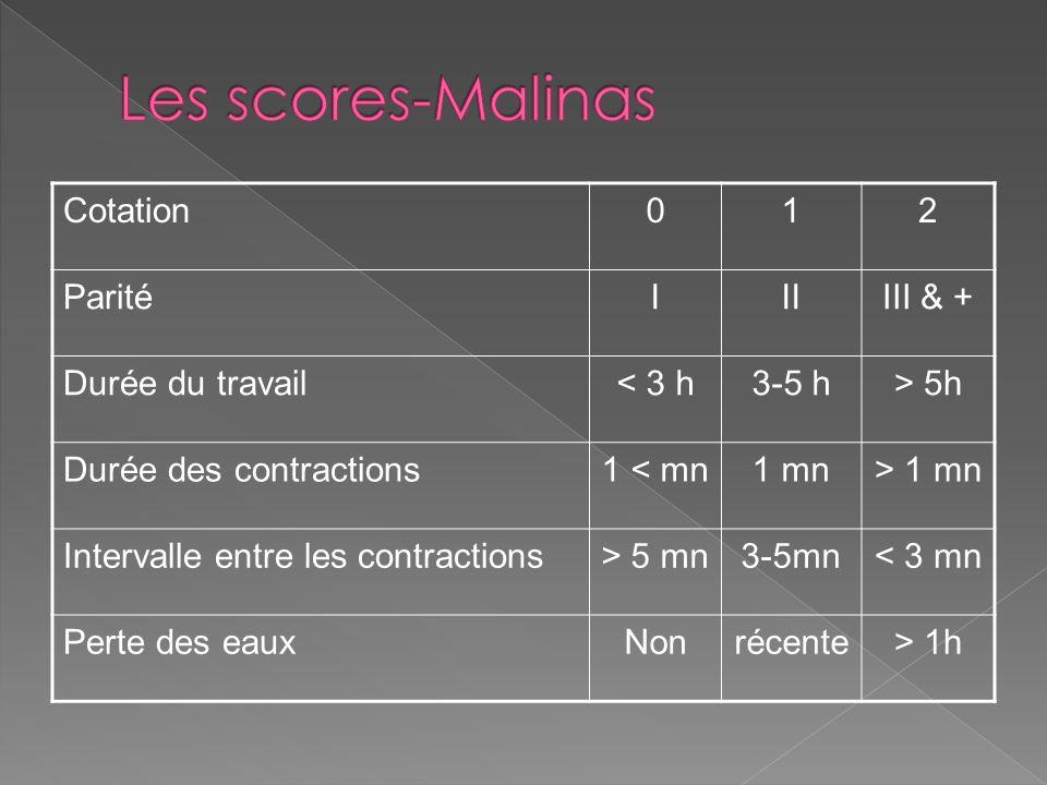 Cotation012 ParitéIIIIII & + Durée du travail< 3 h3-5 h> 5h Durée des contractions1 < mn1 mn> 1 mn Intervalle entre les contractions> 5 mn3-5mn< 3 mn