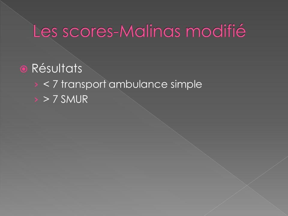 Résultats < 7 transport ambulance simple > 7 SMUR