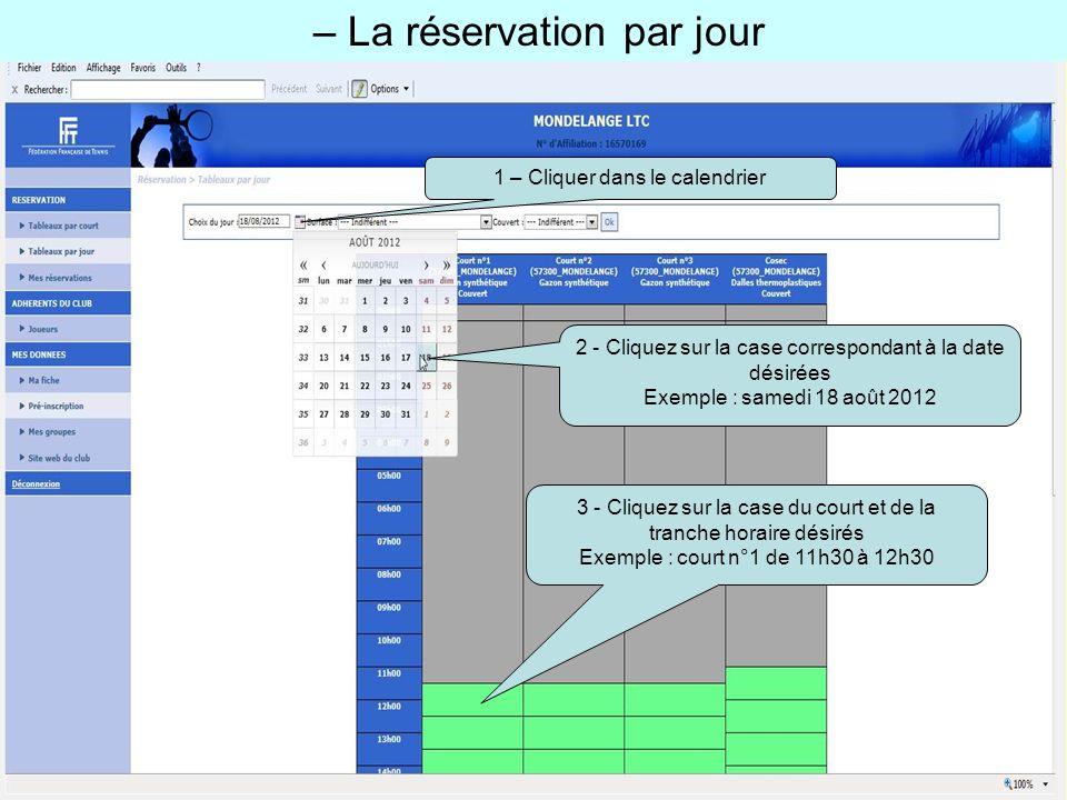 – La réservation par jour 1 – Cliquer dans le calendrier 3 - Cliquez sur la case du court et de la tranche horaire désirés Exemple : court n°1 de 11h3