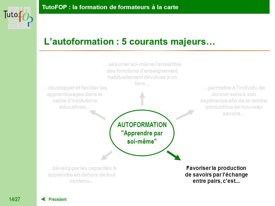 TutoFOP : la formation de formateurs à la carte Précédent TutoFOP : la formation de formateurs à la carte 14/27 Lautoformation : 5 courants majeurs… A