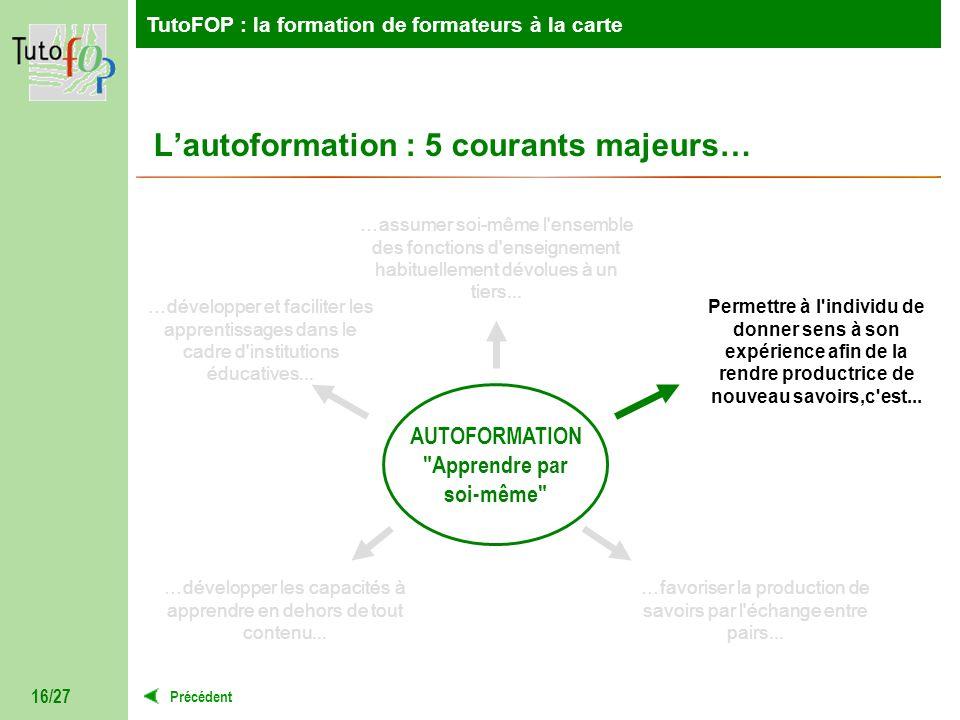 TutoFOP : la formation de formateurs à la carte Précédent TutoFOP : la formation de formateurs à la carte 16/27 Lautoformation : 5 courants majeurs… A