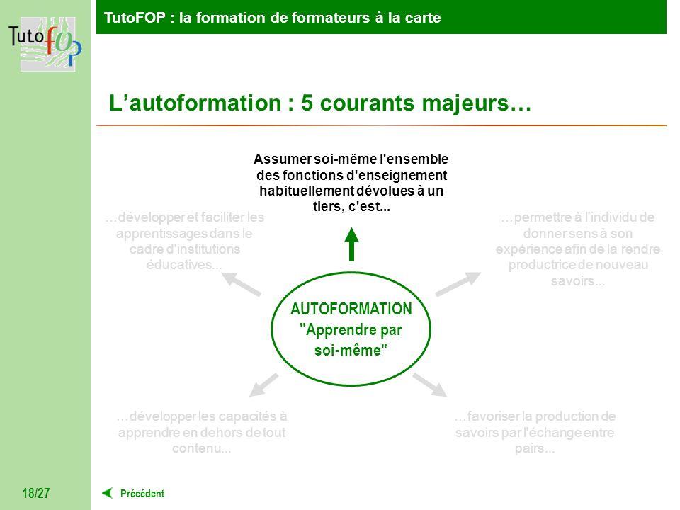 TutoFOP : la formation de formateurs à la carte Précédent TutoFOP : la formation de formateurs à la carte 18/27 Lautoformation : 5 courants majeurs… A