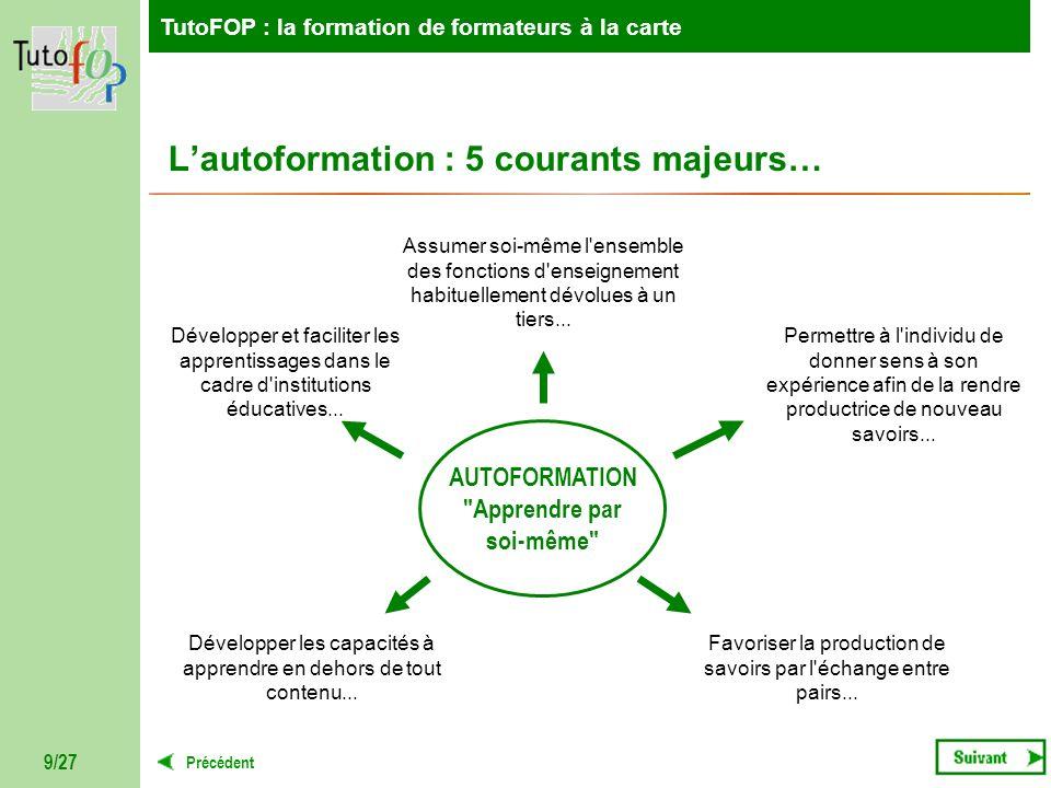 TutoFOP : la formation de formateurs à la carte Précédent TutoFOP : la formation de formateurs à la carte 9/27 Lautoformation : 5 courants majeurs… AU