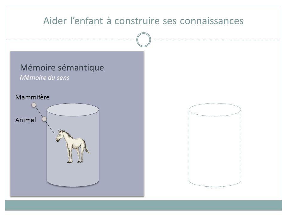 Mémoire sémantique Mémoire du sens Aider lenfant à construire ses connaissances Animal