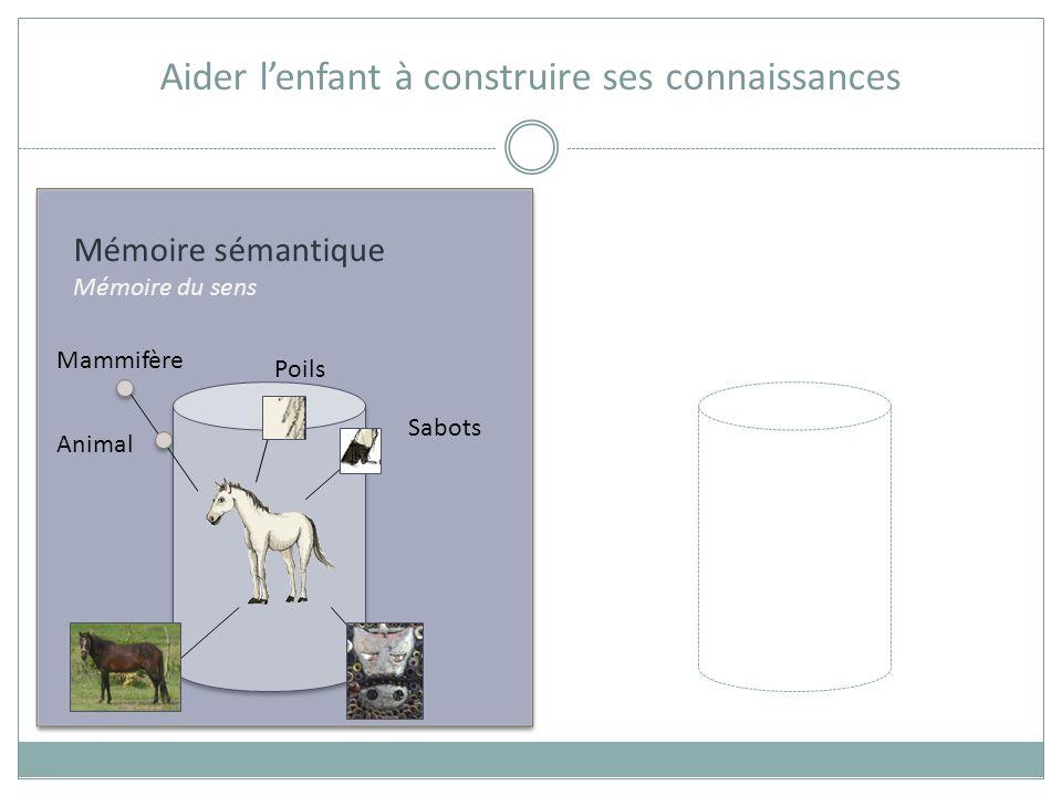 Mémoire sémantique Mémoire du sens Aider lenfant à construire ses connaissances Animal Mammifère Poils Sabots