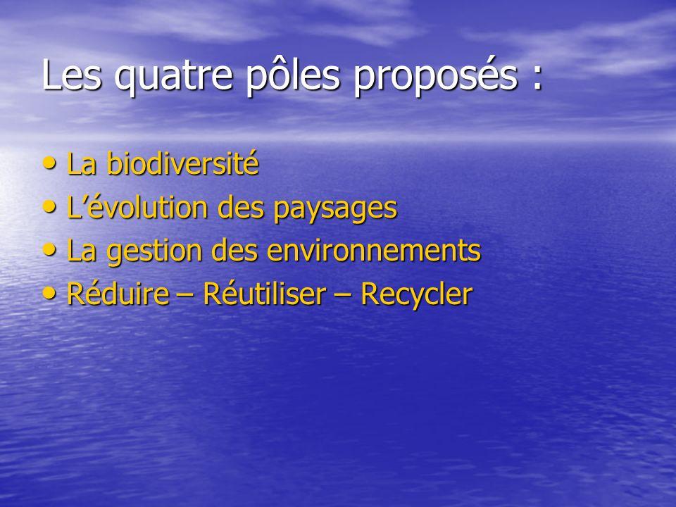 Les quatre pôles proposés : La biodiversité La biodiversité Lévolution des paysages Lévolution des paysages La gestion des environnements La gestion des environnements Réduire – Réutiliser – Recycler Réduire – Réutiliser – Recycler