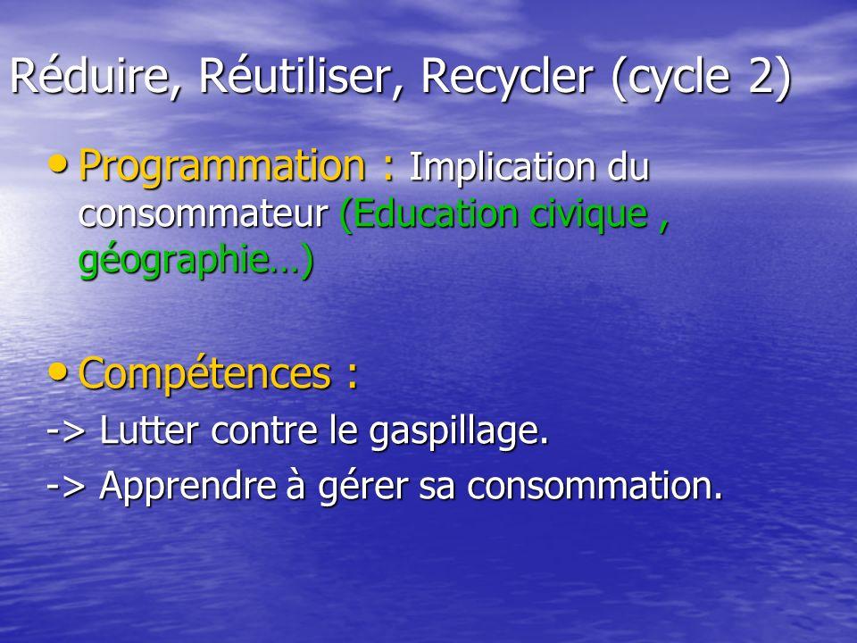 Réduire, Réutiliser, Recycler (cycle 2) Programmation : Implication du consommateur (Education civique, géographie…) Programmation : Implication du consommateur (Education civique, géographie…) Compétences : Compétences : -> Lutter contre le gaspillage.