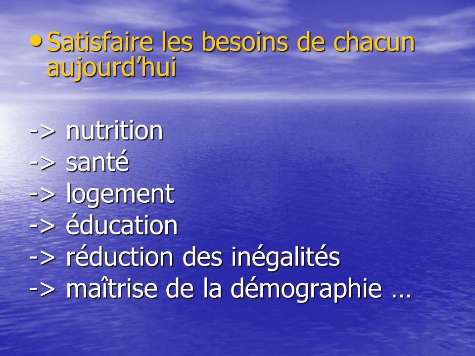 Satisfaire les besoins de chacun aujourdhui Satisfaire les besoins de chacun aujourdhui -> nutrition -> santé -> logement -> éducation -> réduction des inégalités -> maîtrise de la démographie …