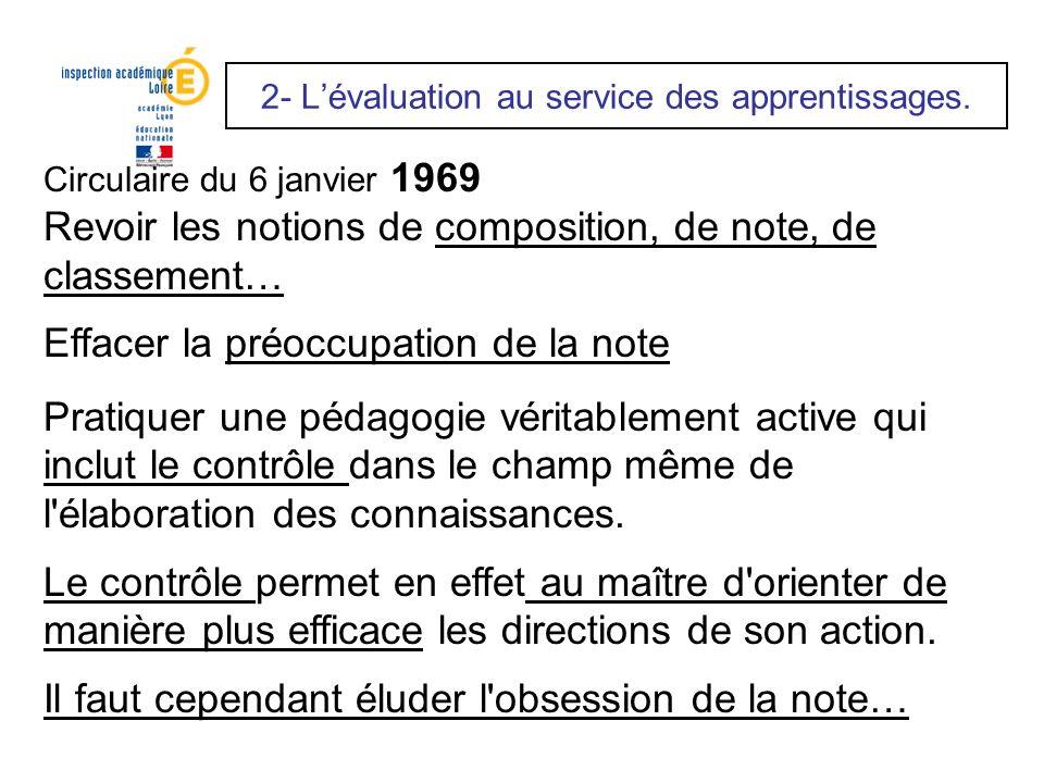 Circulaire du 6 janvier 1969 Revoir les notions de composition, de note, de classement… Effacer la préoccupation de la note Pratiquer une pédagogie vé