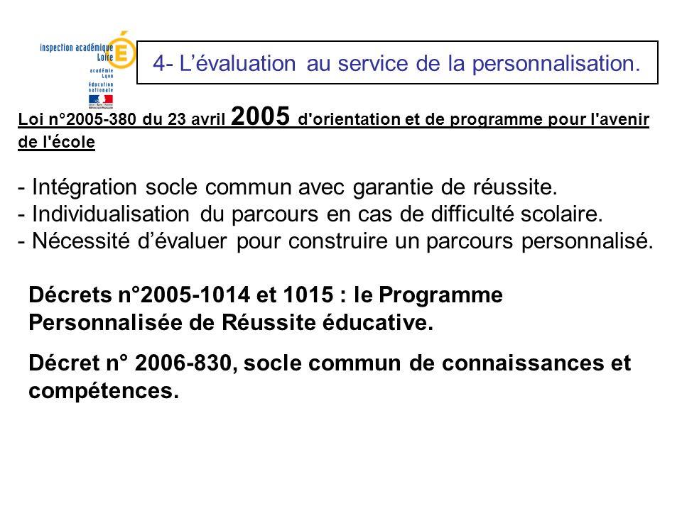 Loi n°2005-380 du 23 avril 2005 d'orientation et de programme pour l'avenir de l'école - Intégration socle commun avec garantie de réussite. - Individ