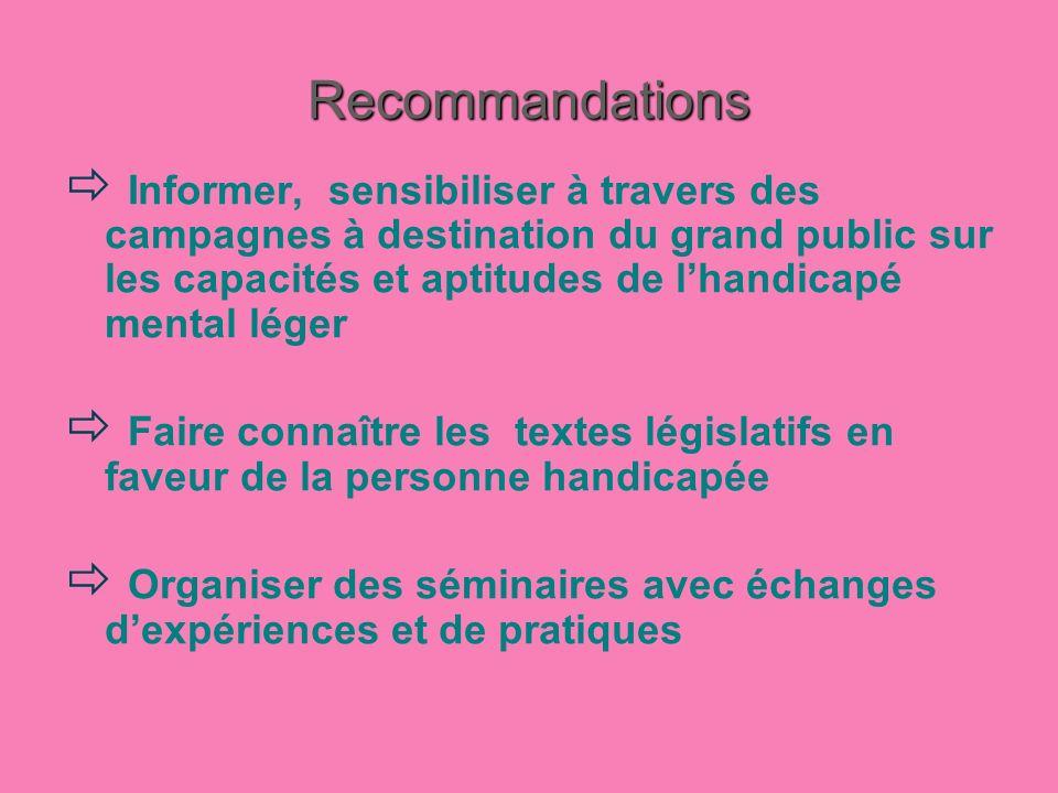 Recommandations Informer, sensibiliser à travers des campagnes à destination du grand public sur les capacités et aptitudes de lhandicapé mental léger Faire connaître les textes législatifs en faveur de la personne handicapée Organiser des séminaires avec échanges dexpériences et de pratiques