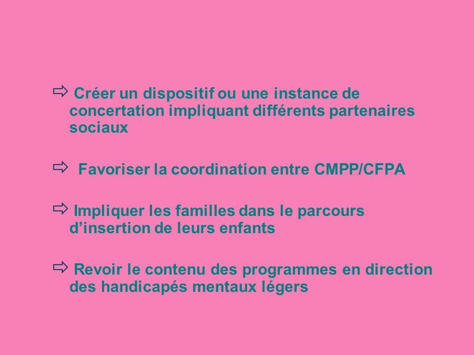 Créer un dispositif ou une instance de concertation impliquant différents partenaires sociaux Favoriser la coordination entre CMPP/CFPA Impliquer les familles dans le parcours dinsertion de leurs enfants Revoir le contenu des programmes en direction des handicapés mentaux légers