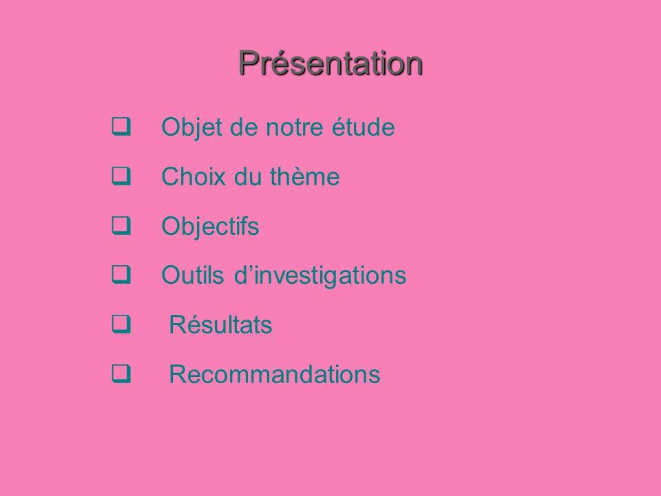 Présentation Objet de notre étude Choix du thème Objectifs Outils dinvestigations Résultats Recommandations