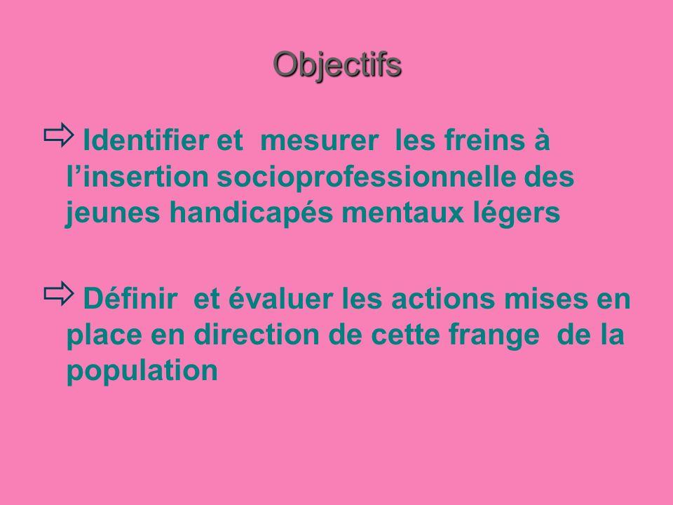 Objectifs Identifier et mesurer les freins à linsertion socioprofessionnelle des jeunes handicapés mentaux légers Définir et évaluer les actions mises