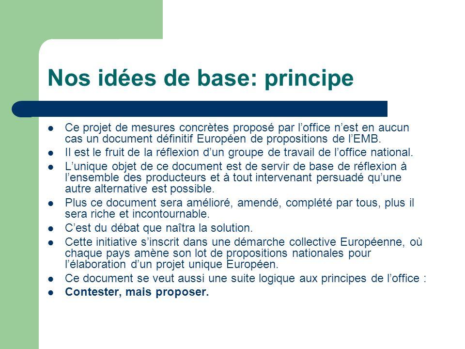 Nos idées de base: principe Ce projet de mesures concrètes proposé par loffice nest en aucun cas un document définitif Européen de propositions de lEMB.