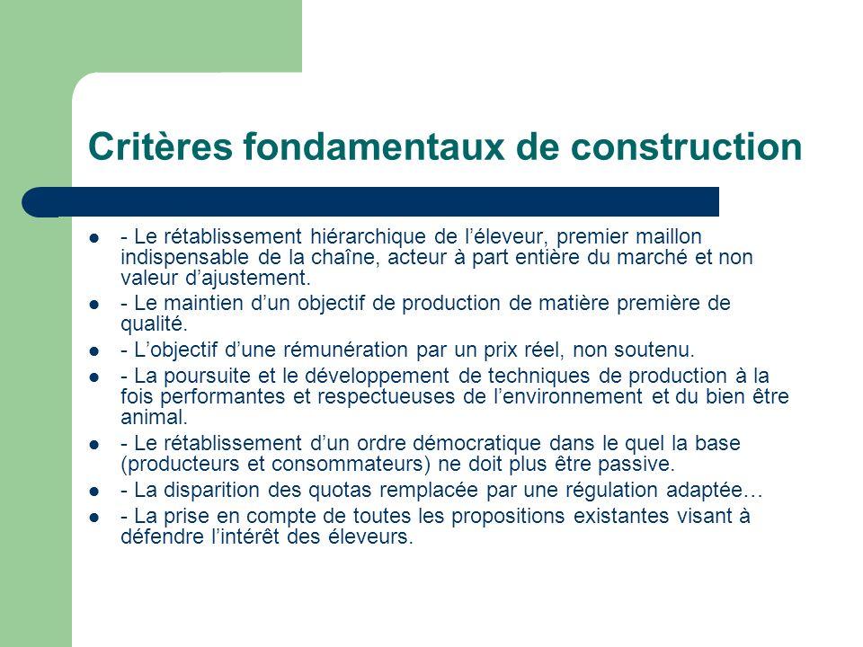 Critères fondamentaux de construction - Le rétablissement hiérarchique de léleveur, premier maillon indispensable de la chaîne, acteur à part entière du marché et non valeur dajustement.