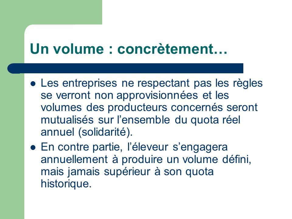 Un volume : concrètement… Les entreprises ne respectant pas les règles se verront non approvisionnées et les volumes des producteurs concernés seront mutualisés sur lensemble du quota réel annuel (solidarité).