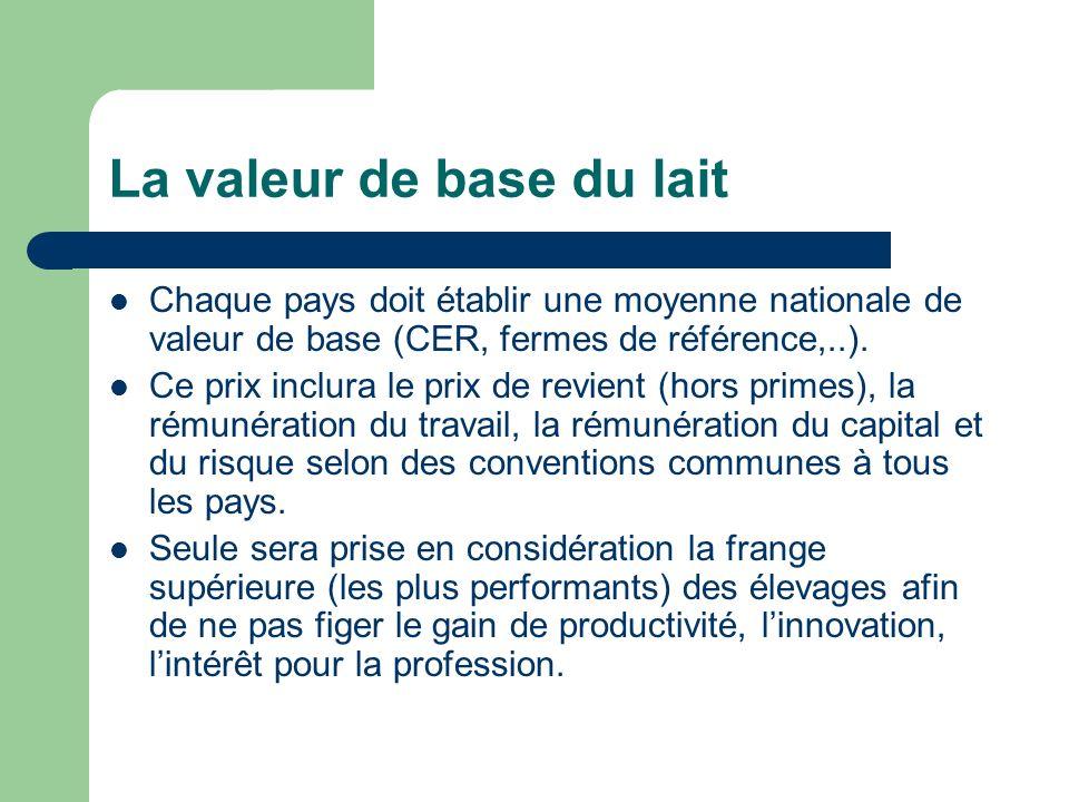La valeur de base du lait Chaque pays doit établir une moyenne nationale de valeur de base (CER, fermes de référence,..). Ce prix inclura le prix de r
