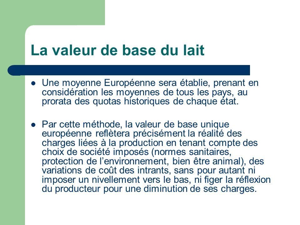 La valeur de base du lait Une moyenne Européenne sera établie, prenant en considération les moyennes de tous les pays, au prorata des quotas historiqu
