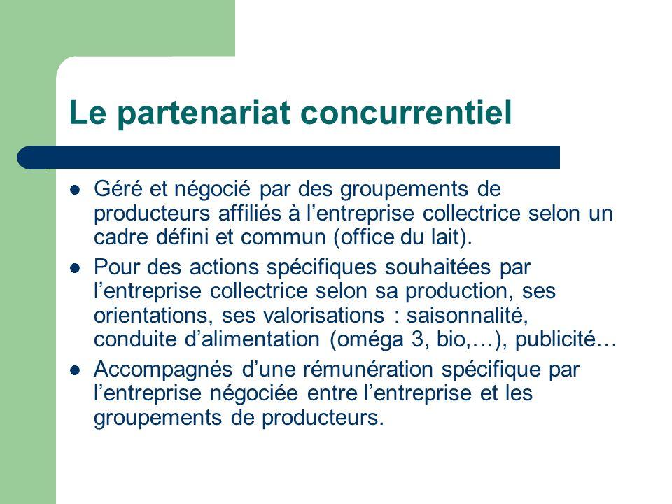 Le partenariat concurrentiel Géré et négocié par des groupements de producteurs affiliés à lentreprise collectrice selon un cadre défini et commun (office du lait).
