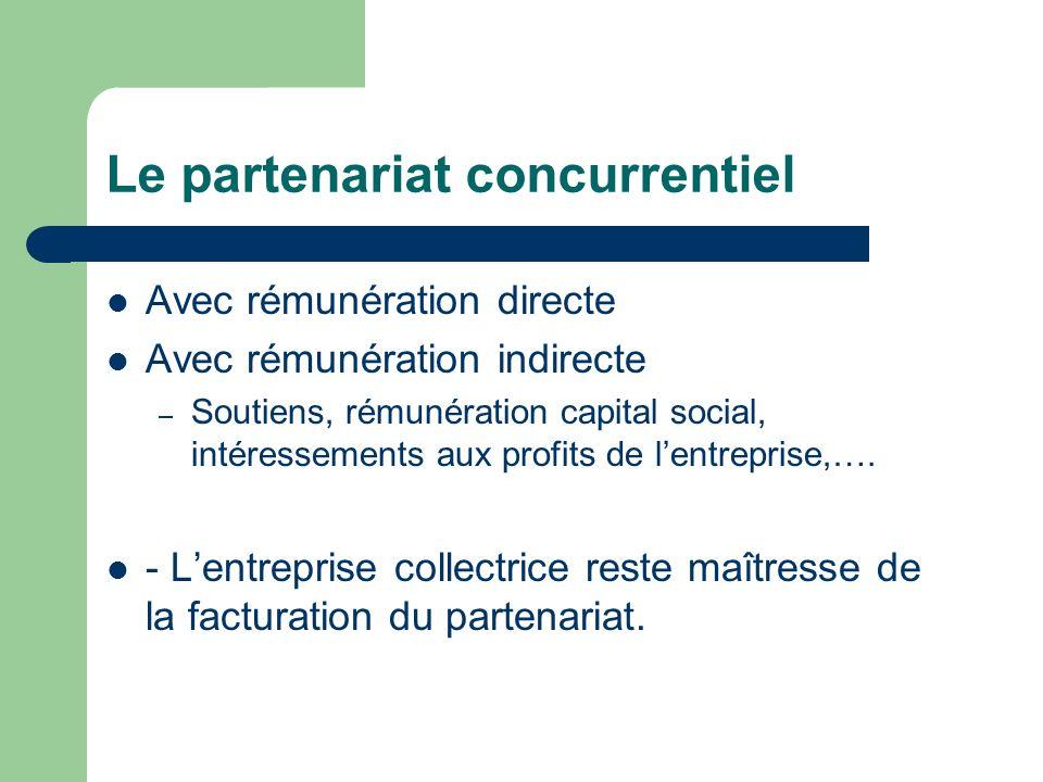 Le partenariat concurrentiel Avec rémunération directe Avec rémunération indirecte – Soutiens, rémunération capital social, intéressements aux profits