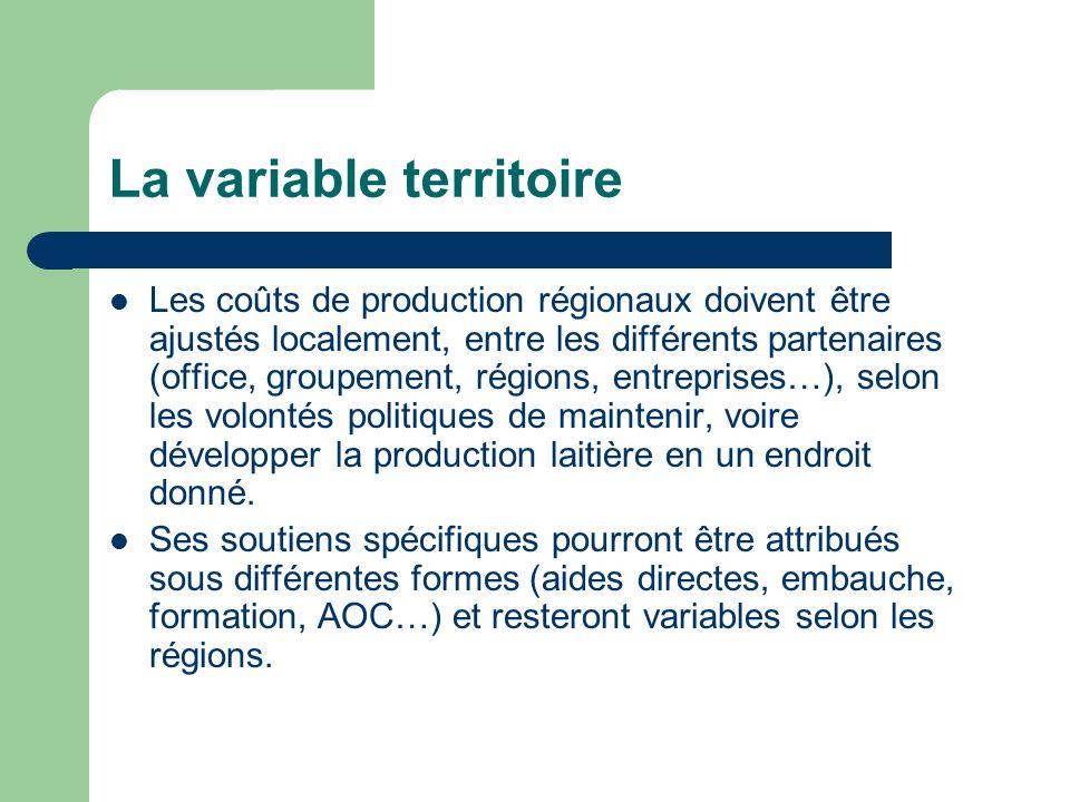 La variable territoire Les coûts de production régionaux doivent être ajustés localement, entre les différents partenaires (office, groupement, région
