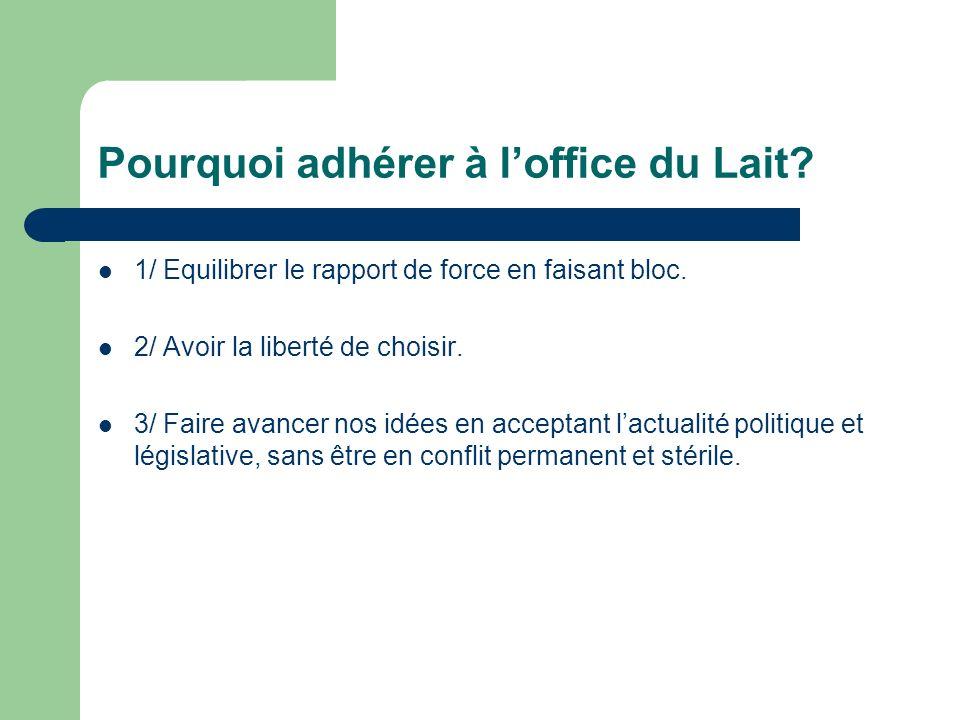 Pourquoi adhérer à loffice du Lait. 1/ Equilibrer le rapport de force en faisant bloc.