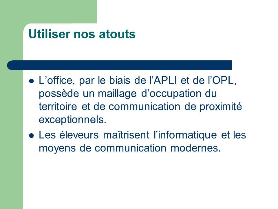 Utiliser nos atouts Loffice, par le biais de lAPLI et de lOPL, possède un maillage doccupation du territoire et de communication de proximité exceptionnels.