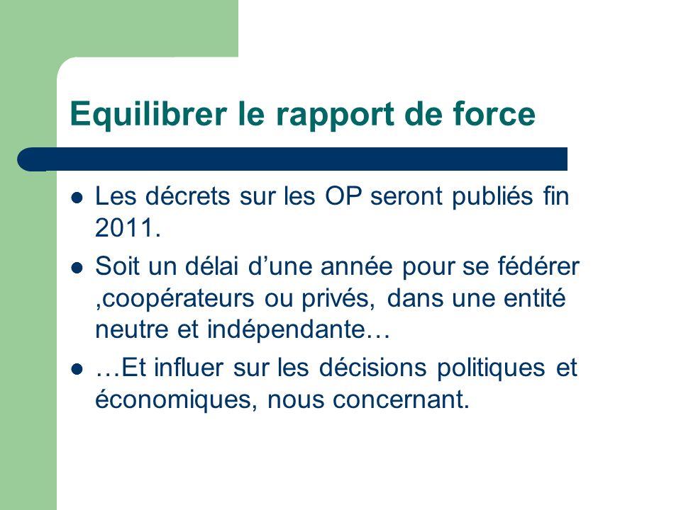 Equilibrer le rapport de force Les décrets sur les OP seront publiés fin 2011. Soit un délai dune année pour se fédérer,coopérateurs ou privés, dans u