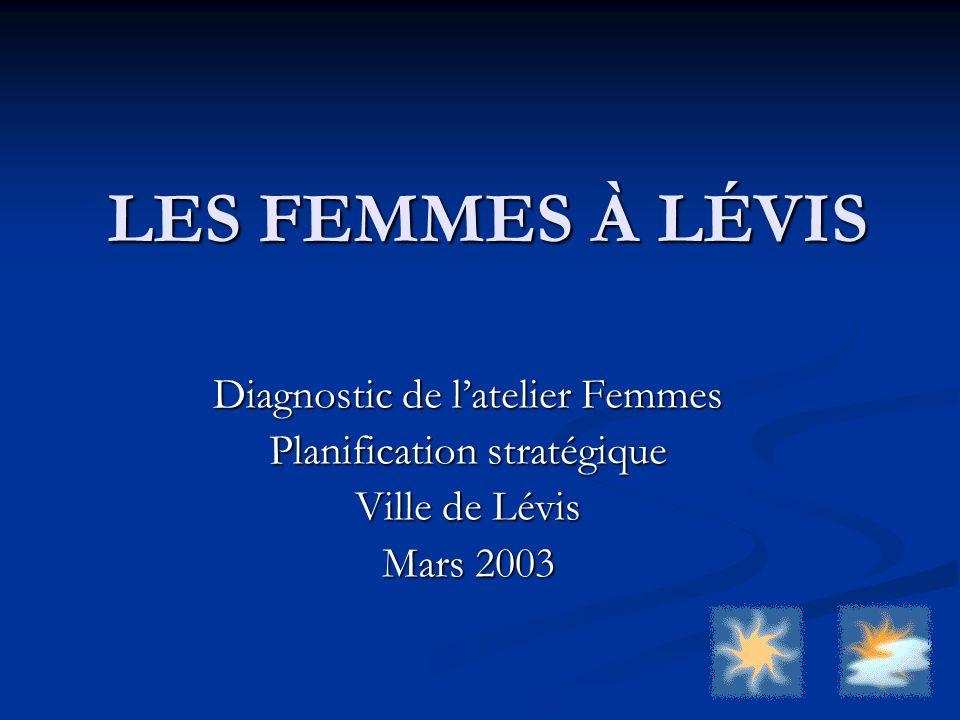 LES FEMMES À LÉVIS Diagnostic de latelier Femmes Planification stratégique Ville de Lévis Mars 2003