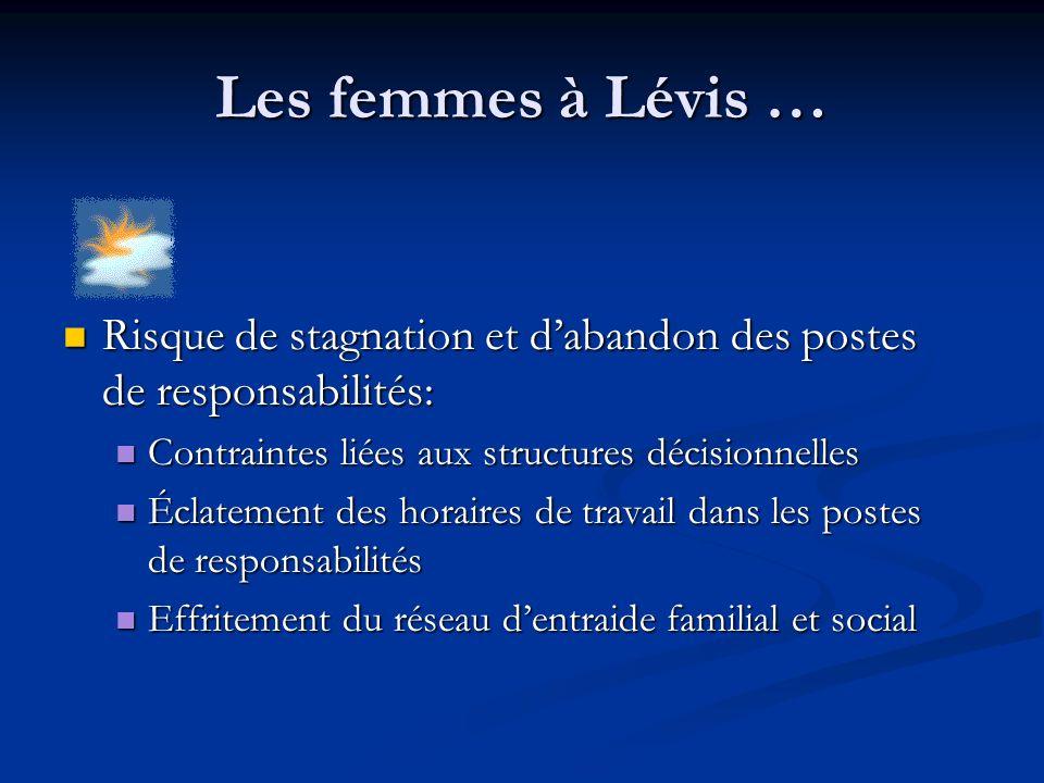 Les femmes à Lévis … Risque de stagnation et dabandon des postes de responsabilités: Risque de stagnation et dabandon des postes de responsabilités: C