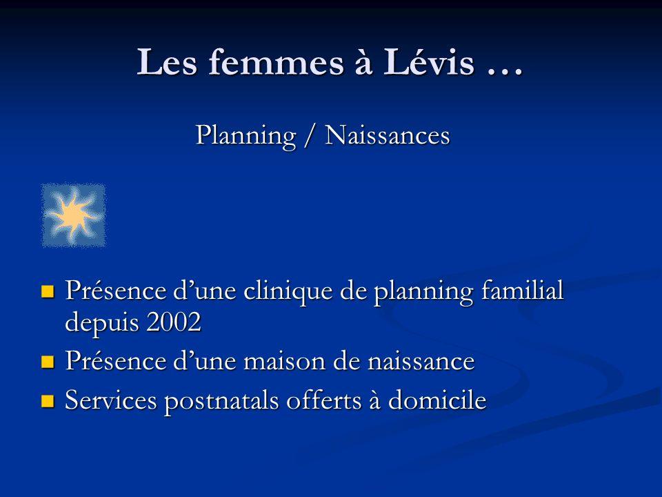 Les femmes à Lévis … Planning / Naissances Présence dune clinique de planning familial depuis 2002 Présence dune clinique de planning familial depuis 2002 Présence dune maison de naissance Présence dune maison de naissance Services postnatals offerts à domicile Services postnatals offerts à domicile