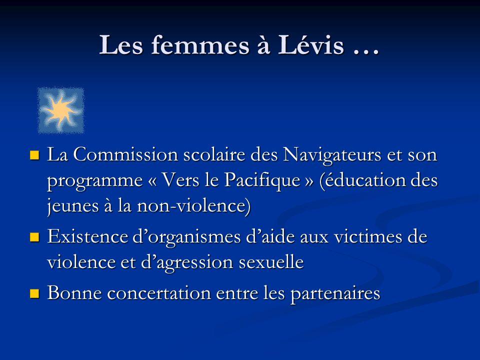 Les femmes à Lévis … La Commission scolaire des Navigateurs et son programme « Vers le Pacifique » (éducation des jeunes à la non-violence) La Commiss