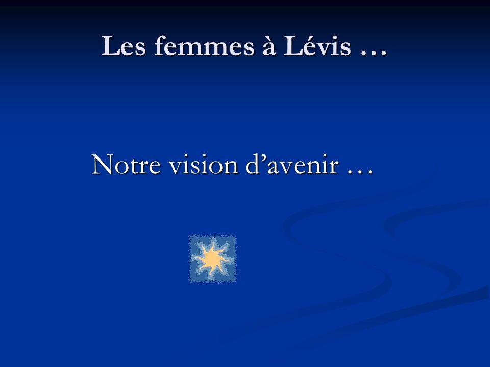 Les femmes à Lévis … Notre vision davenir …