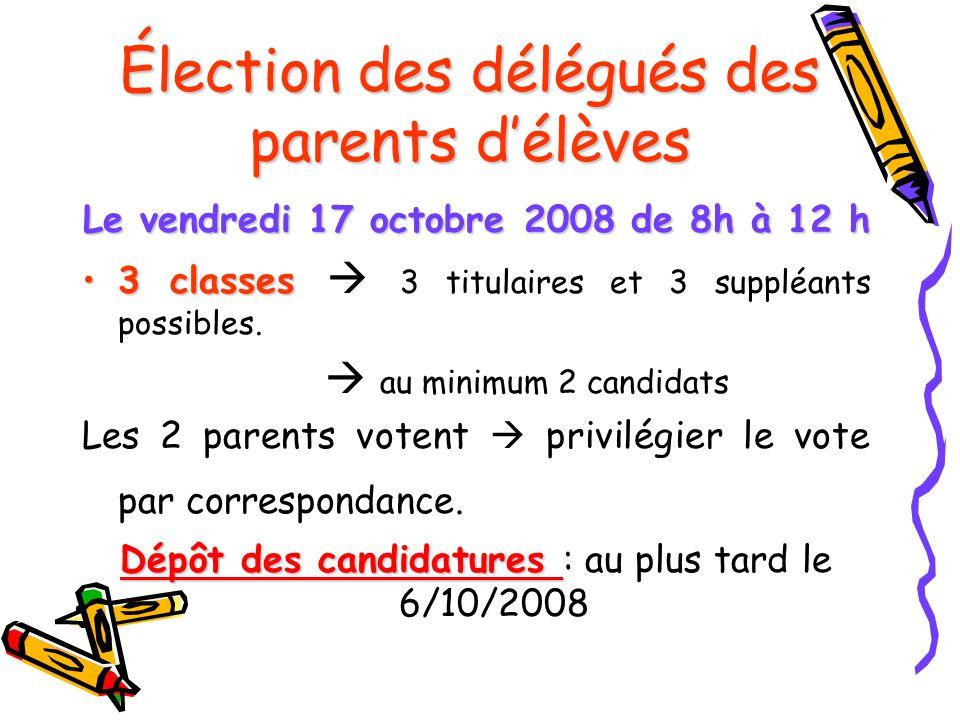 Élection des délégués des parents délèves Le vendredi 17 octobre 2008 de 8h à 12 h 3 classes3 classes 3 titulaires et 3 suppléants possibles.