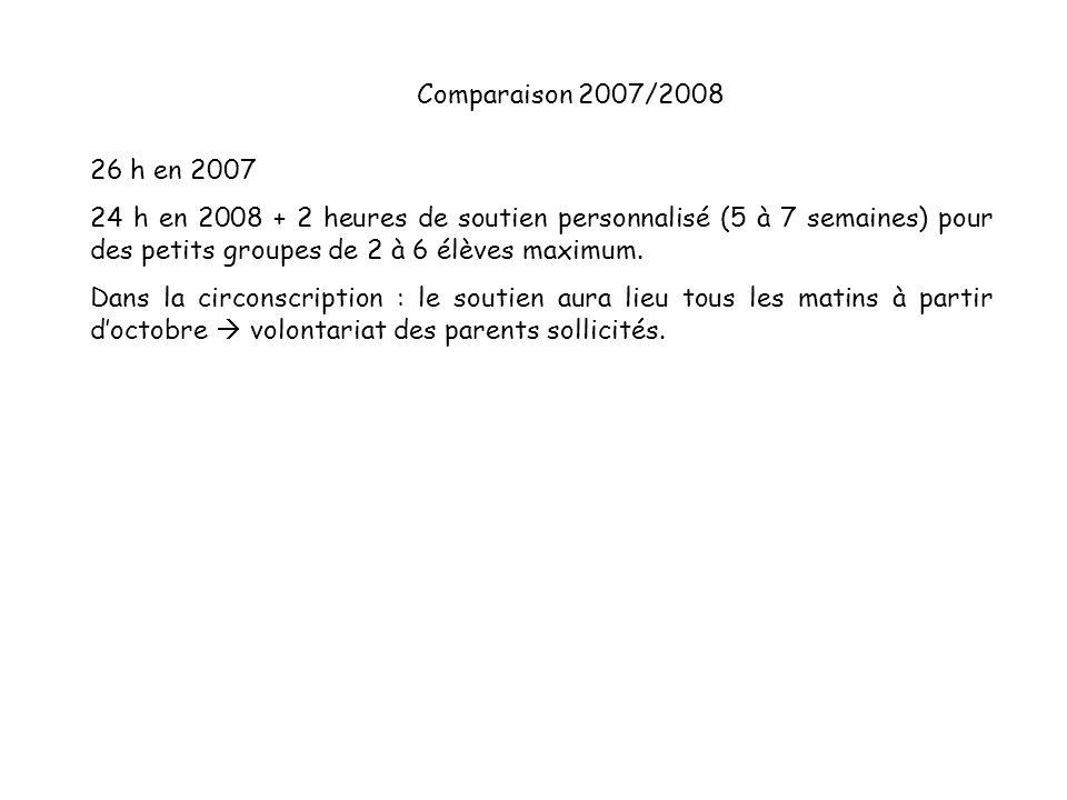 Comparaison 2007/2008 26 h en 2007 24 h en 2008 + 2 heures de soutien personnalisé (5 à 7 semaines) pour des petits groupes de 2 à 6 élèves maximum.