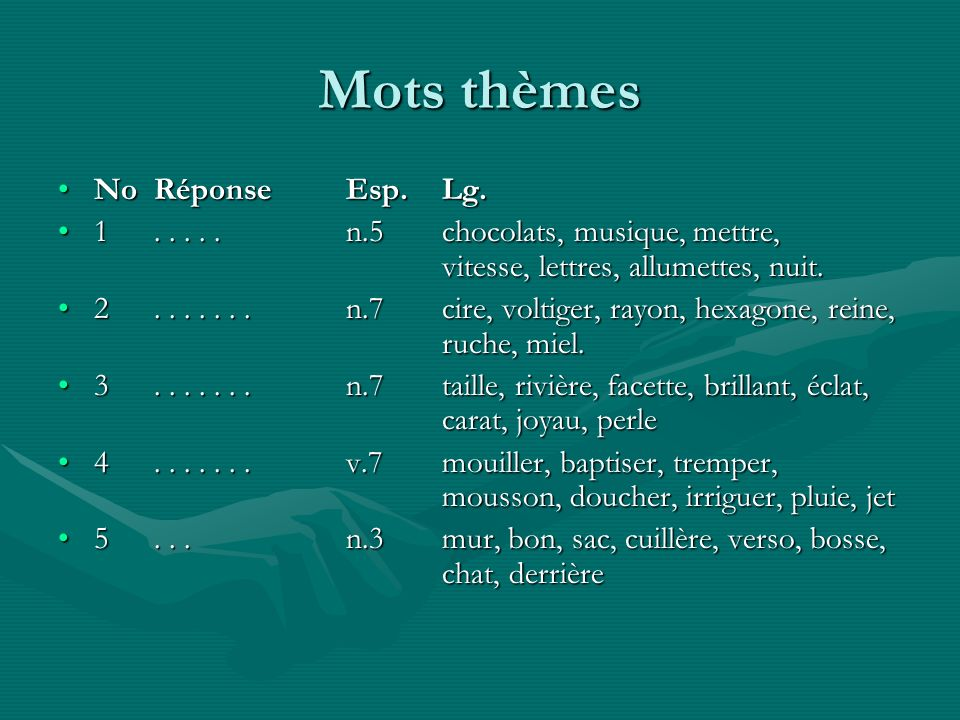 Mots thèmes NoRéponseEsp.Lg.NoRéponseEsp.Lg.