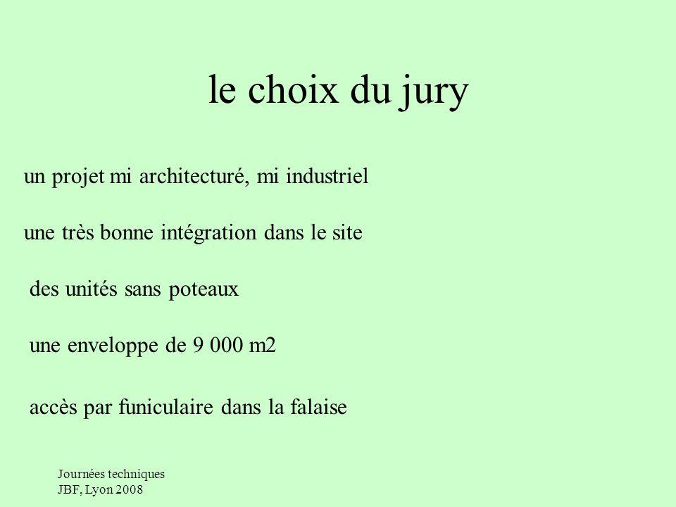 Journées techniques JBF, Lyon 2008 le choix du jury un projet mi architecturé, mi industriel une très bonne intégration dans le site des unités sans poteaux une enveloppe de 9 000 m2 accès par funiculaire dans la falaise