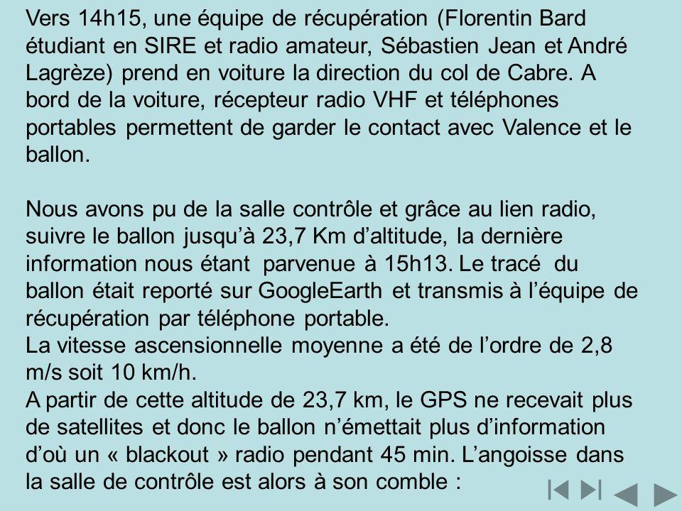 Vers 14h15, une équipe de récupération (Florentin Bard étudiant en SIRE et radio amateur, Sébastien Jean et André Lagrèze) prend en voiture la directi