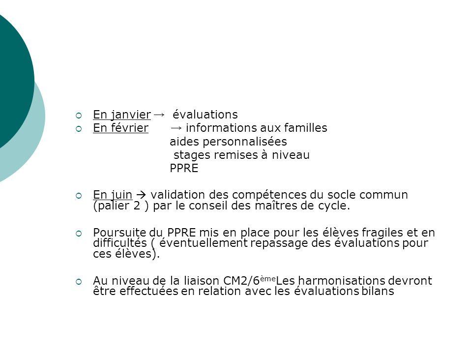 En janvier évaluations En février informations aux familles aides personnalisées stages remises à niveau PPRE En juin validation des compétences du so
