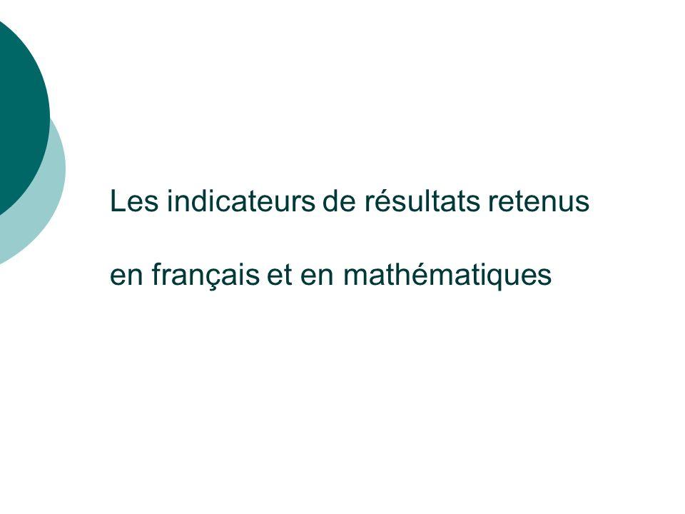 Exemple : résultats dune classe en français Répartition des élèves en quatre groupes selon leur niveau de réussite
