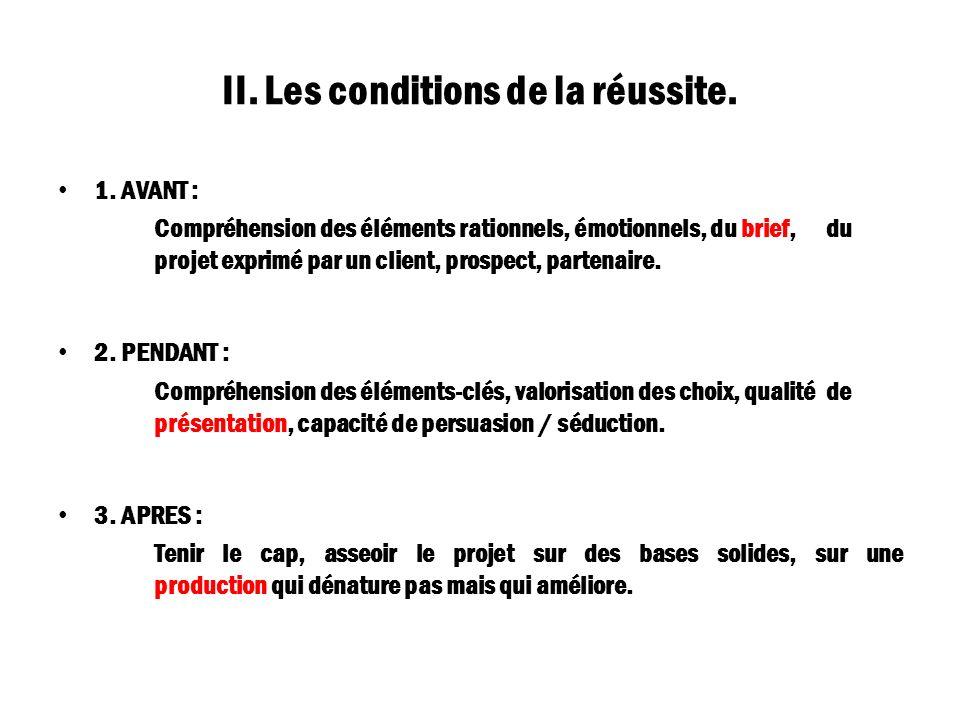II. Les conditions de la réussite. 1. AVANT : Compréhension des éléments rationnels, émotionnels, du brief, du projet exprimé par un client, prospect,